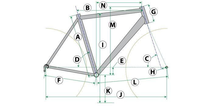 Size Chart | Chain Reaction Cycles