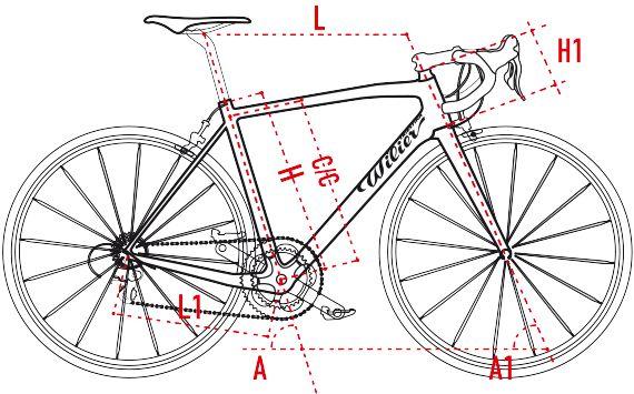 willier_geometry_diagram?wid=570&hei=388